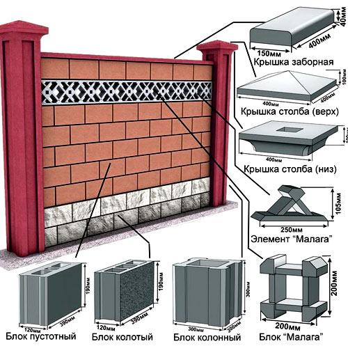 Забор из французского камня схема